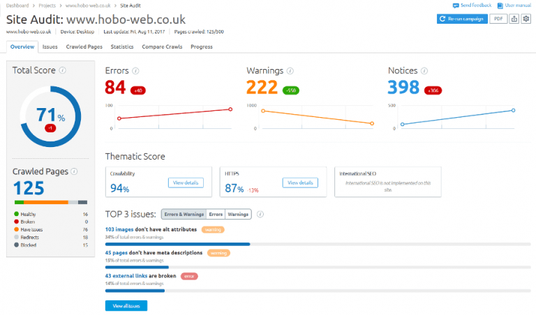 benefits of SEMrush site audit features