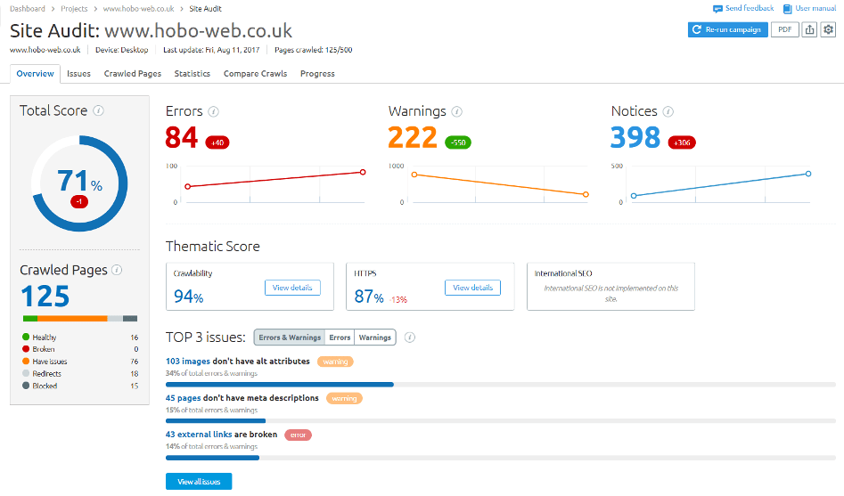 How to Use The SEMrush Site Audit Tool for your blog