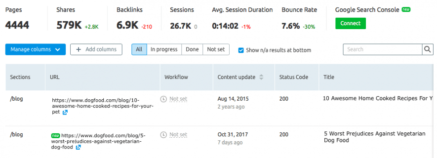 Bulk analysis with a URL with SEMrush content audit