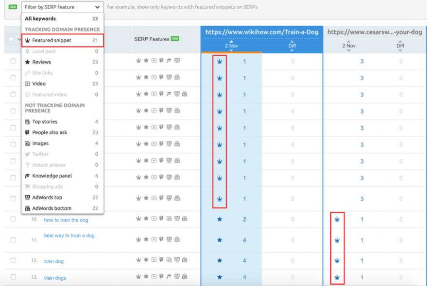 SEMrush for Ranking Position Tracking
