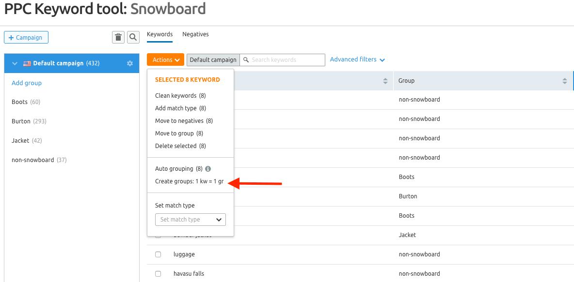 SEMrush PPC keyword tool Update