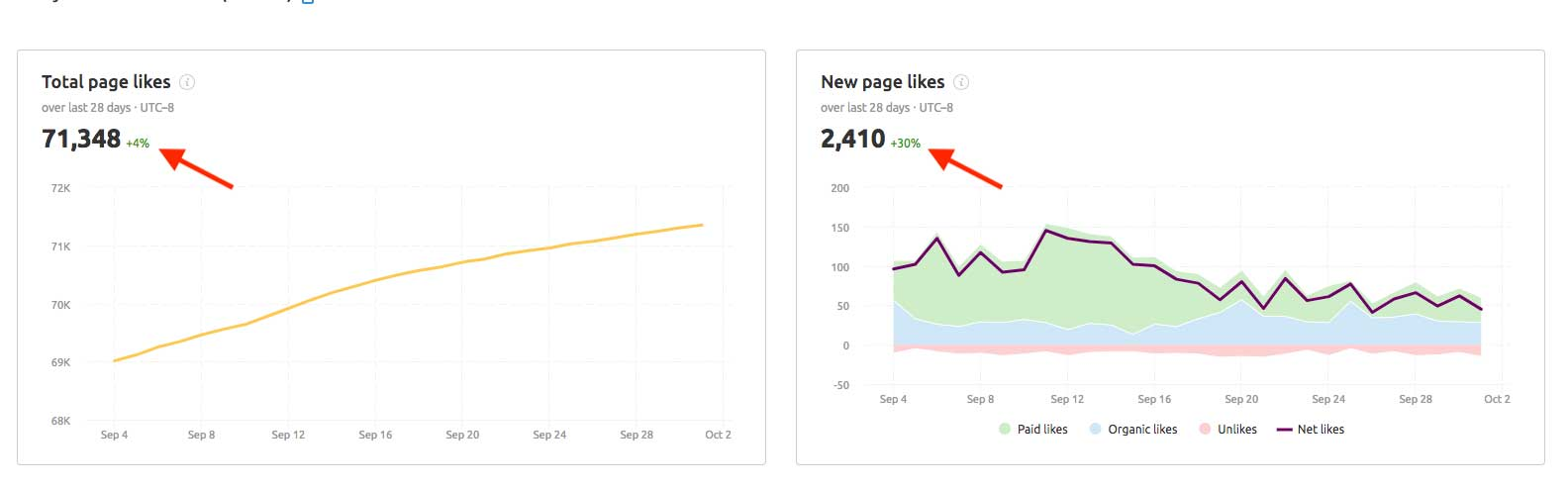 Look at Social Media-Poster Analytics