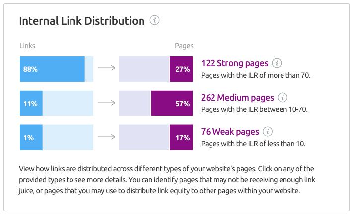 Report of SEMrush-internal-link-distribution