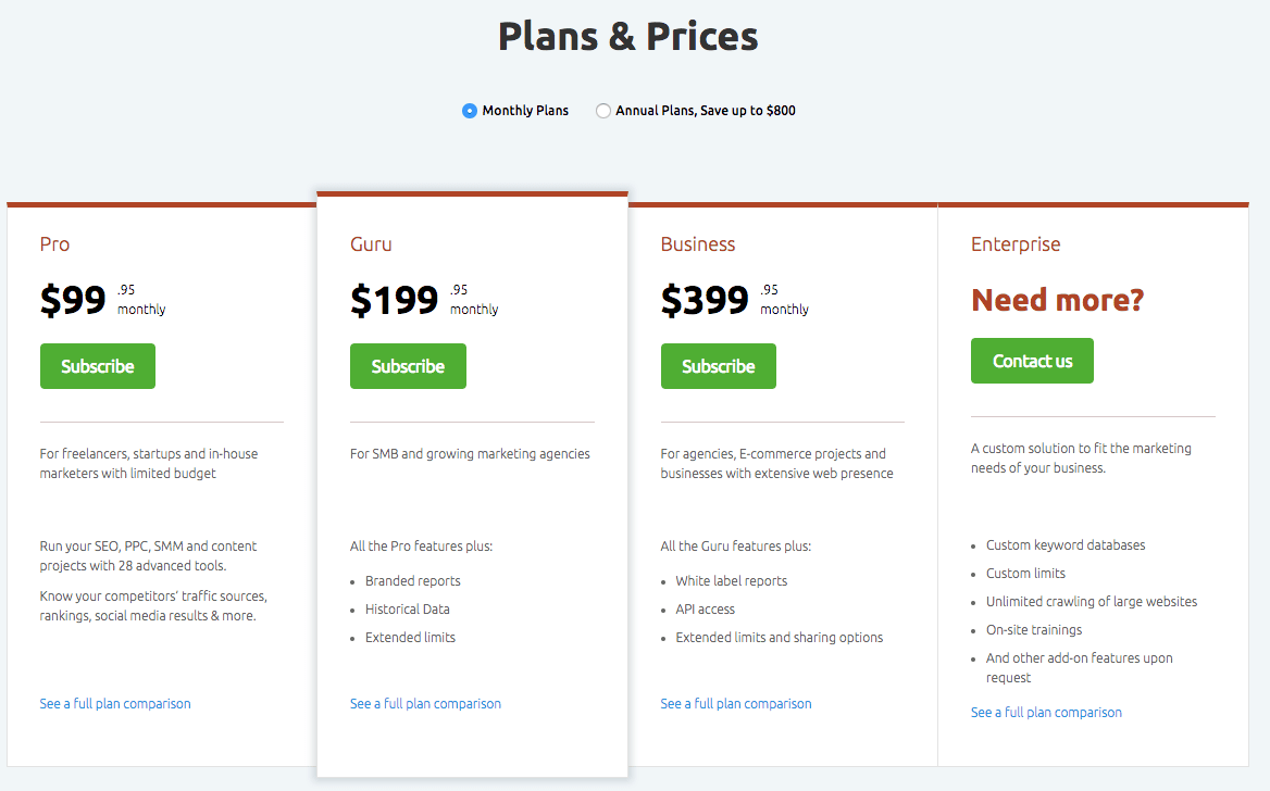 Price Deals Semrush  Seo Software