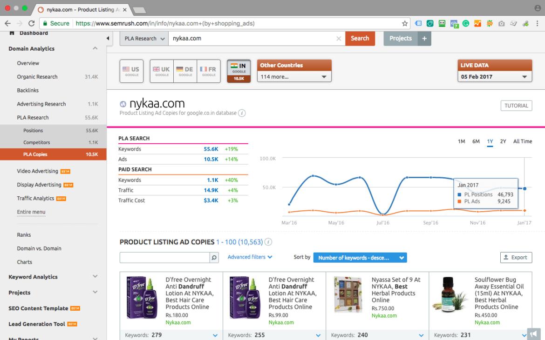 SEMrush Product Listing Ads