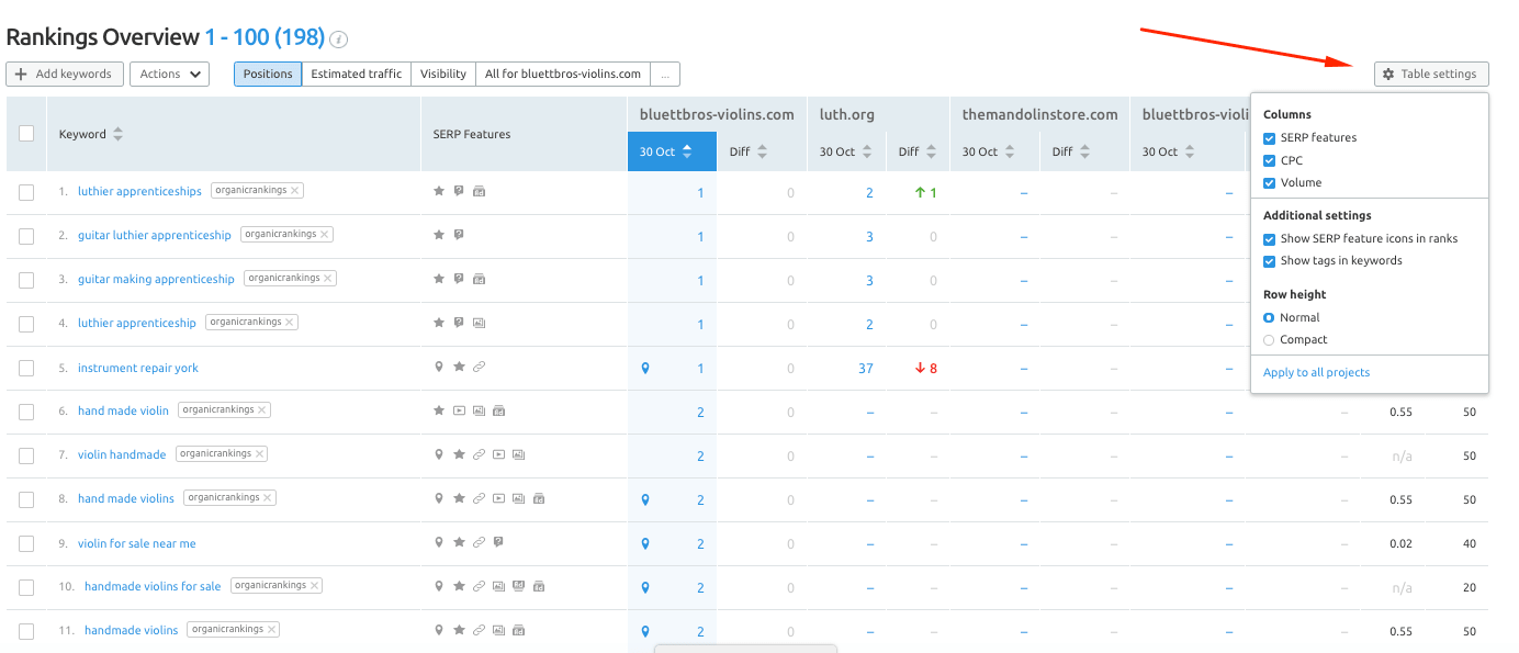 SEMrush Review for-pos-tracking-table-settings