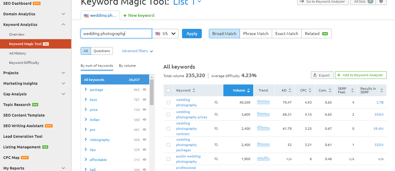 SEMrush keyword magic tool for photographers keywords