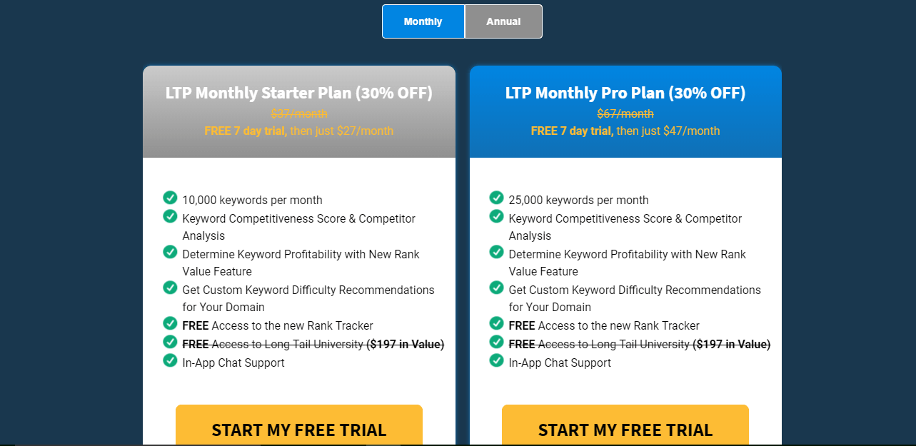 long tail Pro price and 30% off with 7-day free trial