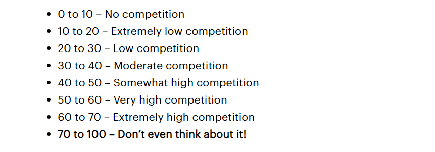 longtailpro-keyword-competitiveness