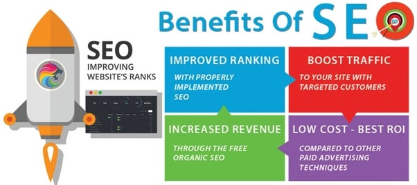 What is a SEO Services Benefit