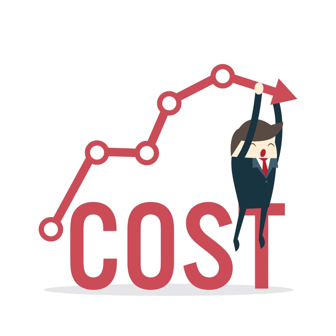 How much SEO services cost