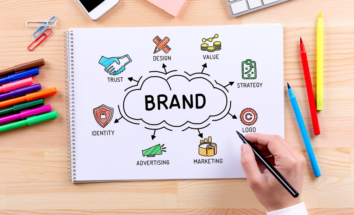 Brand Signal Ranking Factors