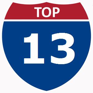 Top 13 Google Ranking Factors