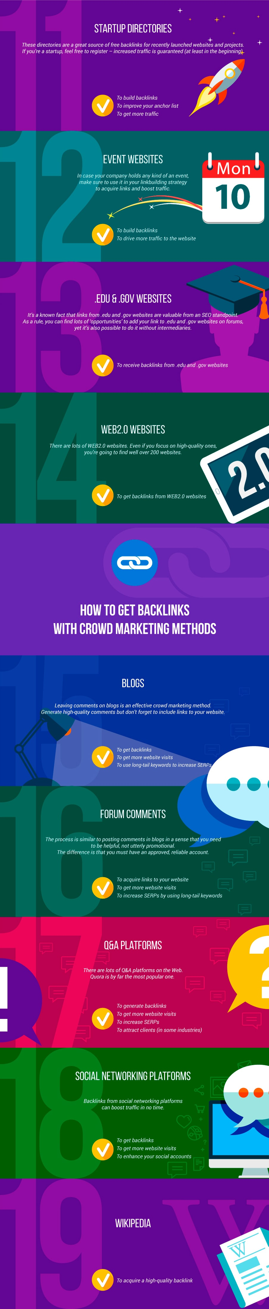 best-place-to-buy-high-da-quality-backlinks-infographic