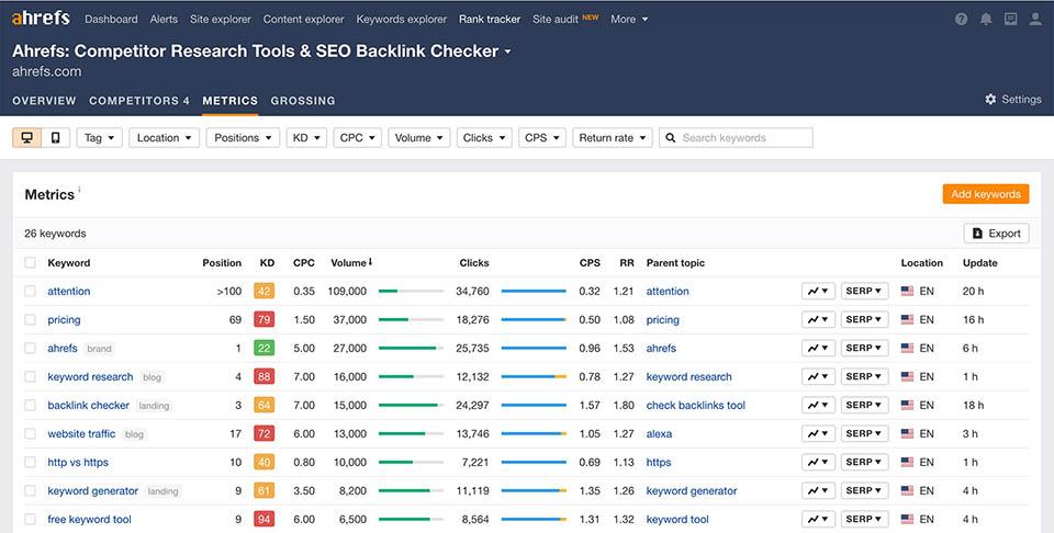 Ahrefs-for-keywords-rank-tracking2