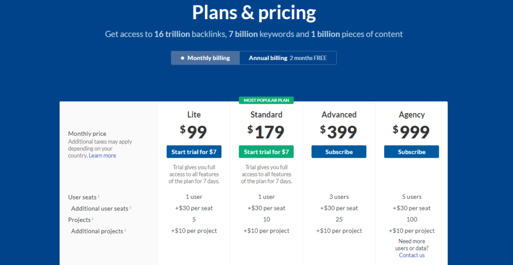 Ahrefs-monthly-billing-plans