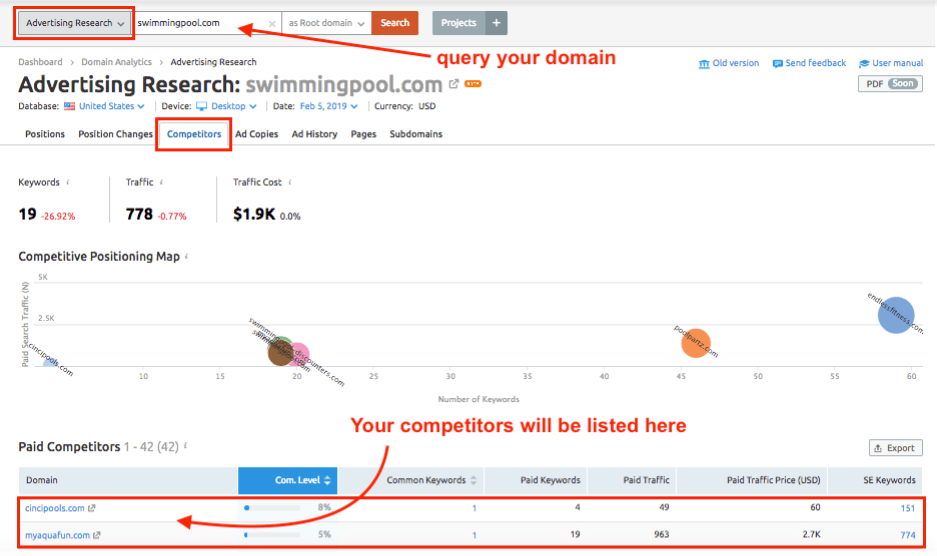 Find-more-PPC-competitors-with-SEMrush
