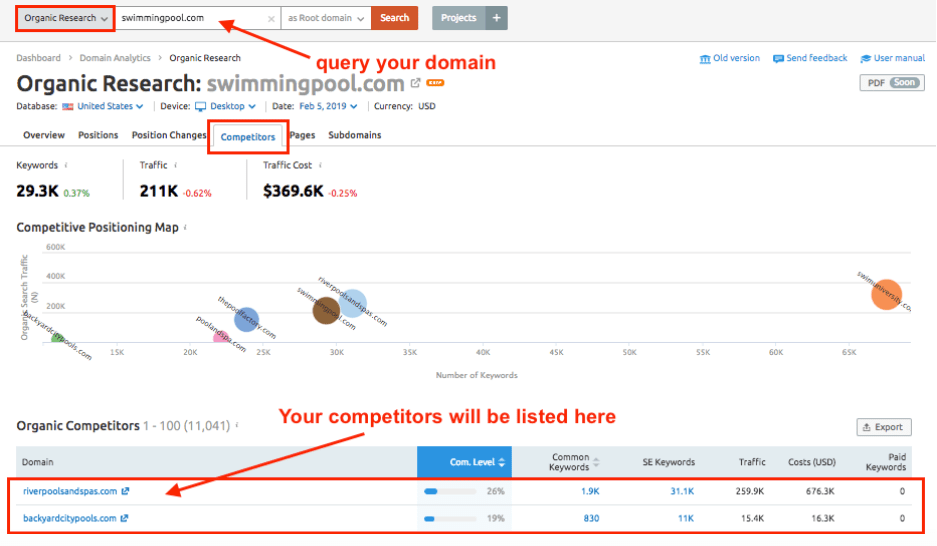 Find-more-SEO-competitors-with-SEMrush