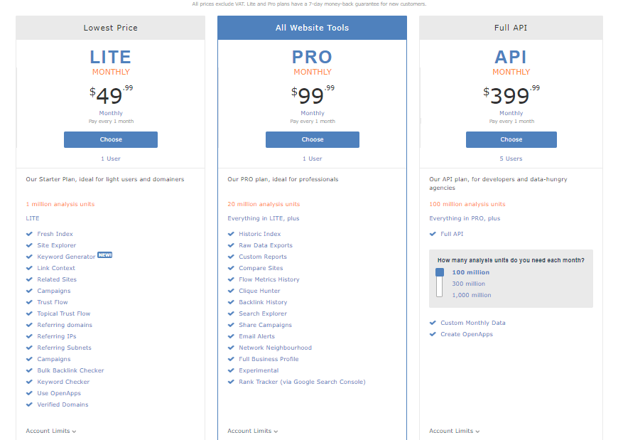 Majestic-seo-tool-pricing-plans