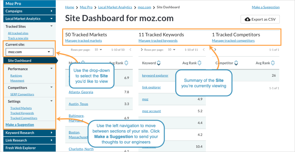 Moz-Dashboard-Overview