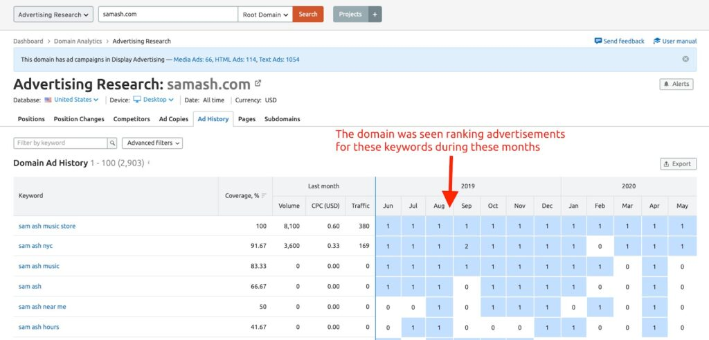 SEMrush-Keyword-Overview-For-Ad-History-Report