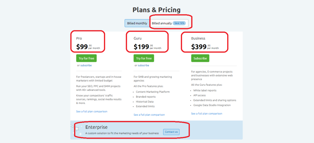 SEMrush-Monthly-Pricing-Plans