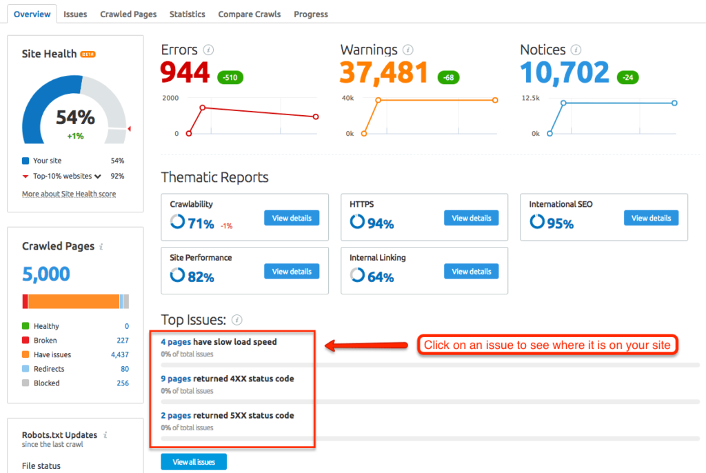 SEMrush-Site-Audits