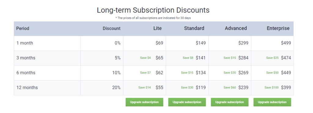 SERPstat-longterm-plans-discount