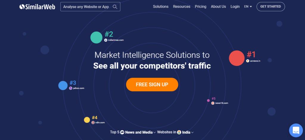 SimilarWeb-Competitive-Analysis-Tool