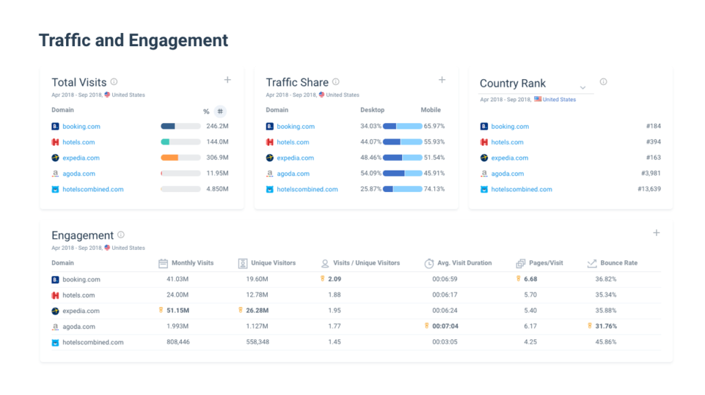 SimilarWeb-For-Data-Collection