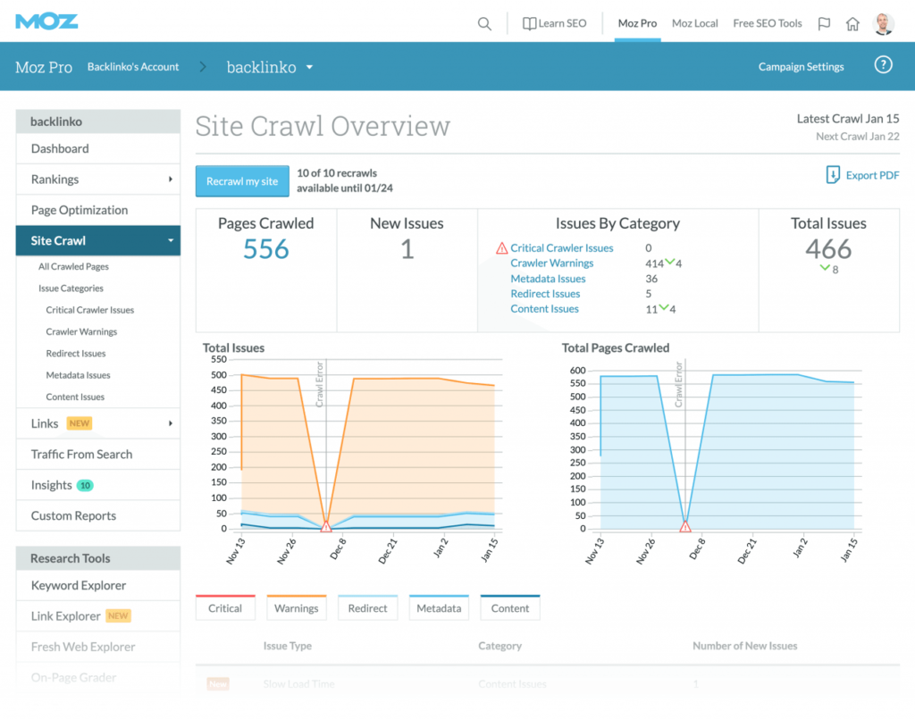 Site-Audits-with-Moz-pro