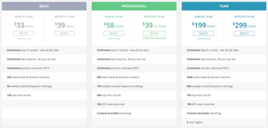 Spyfu-Pricing-Plans