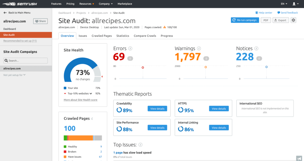 Website-SEO-audit-with-SEMrush
