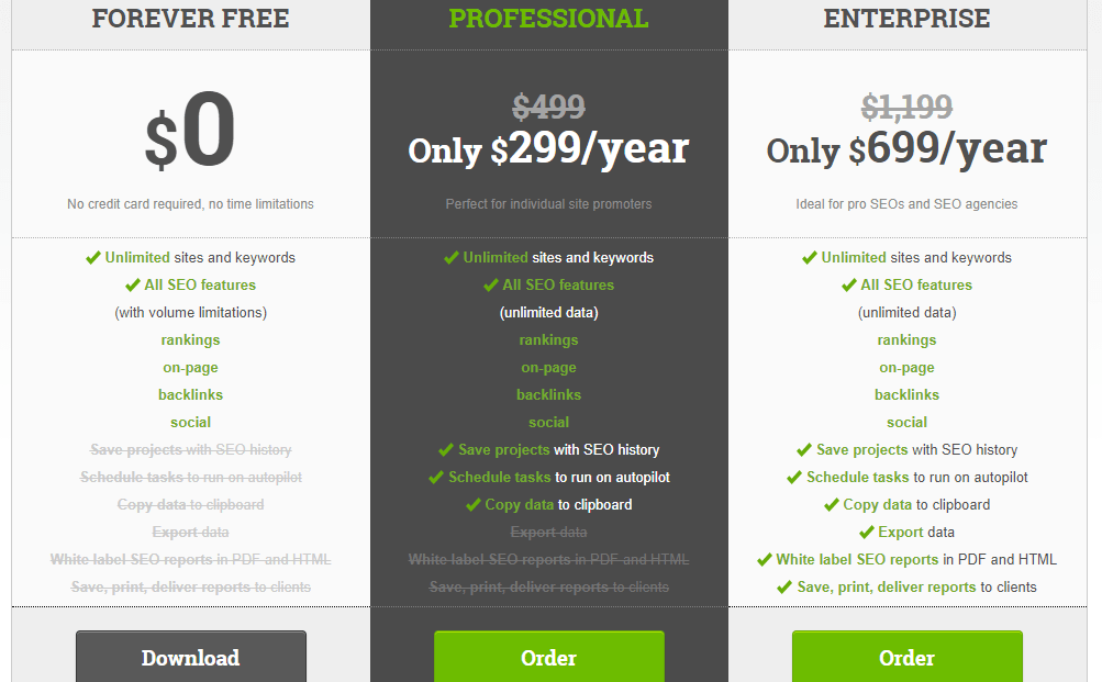 SEO-Powersuite-Price-Equivanlent-to-SpyFu