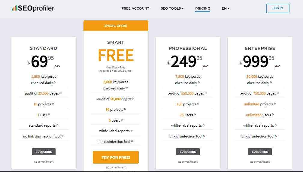 SEOProfiler Pricing Plans