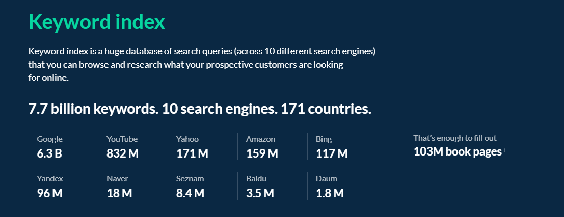 Ahrefs stats For Keyword Index